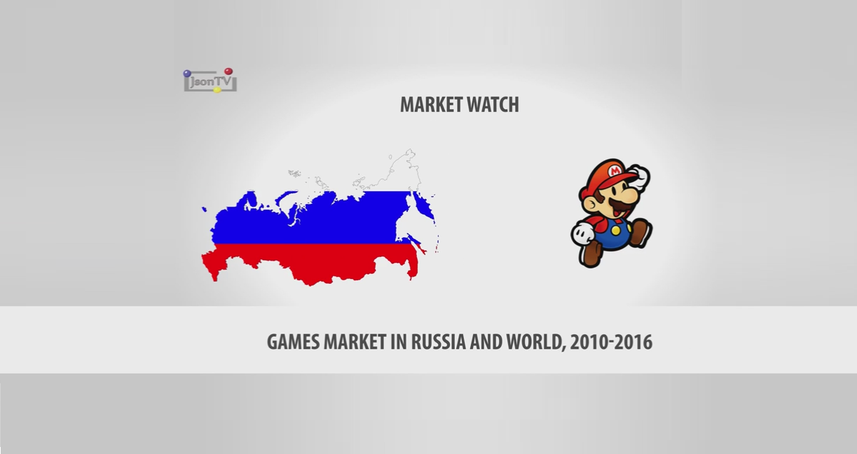 Russian and Global Games Market