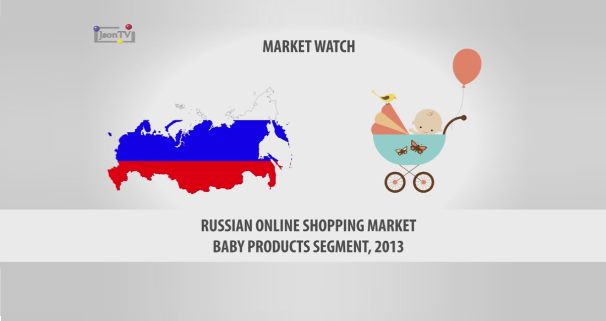 Russian Online Shopping Market: Baby Products Segment, 2013