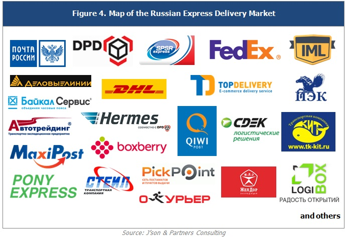 express delivery market in europe This market research report presents a comprehensive segmentation of the express delivery market in brazil by customer type (b2b and b2c) and by service type (same.