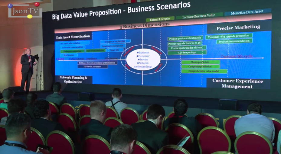 Huawei Cloud Conference 2015 Russia. Сергей Кузьмин, Huawei: конвергентная ИТ-инфраструктура China Unicom