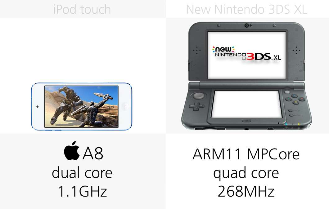 IPod touch против New Nintendo 3DS XL