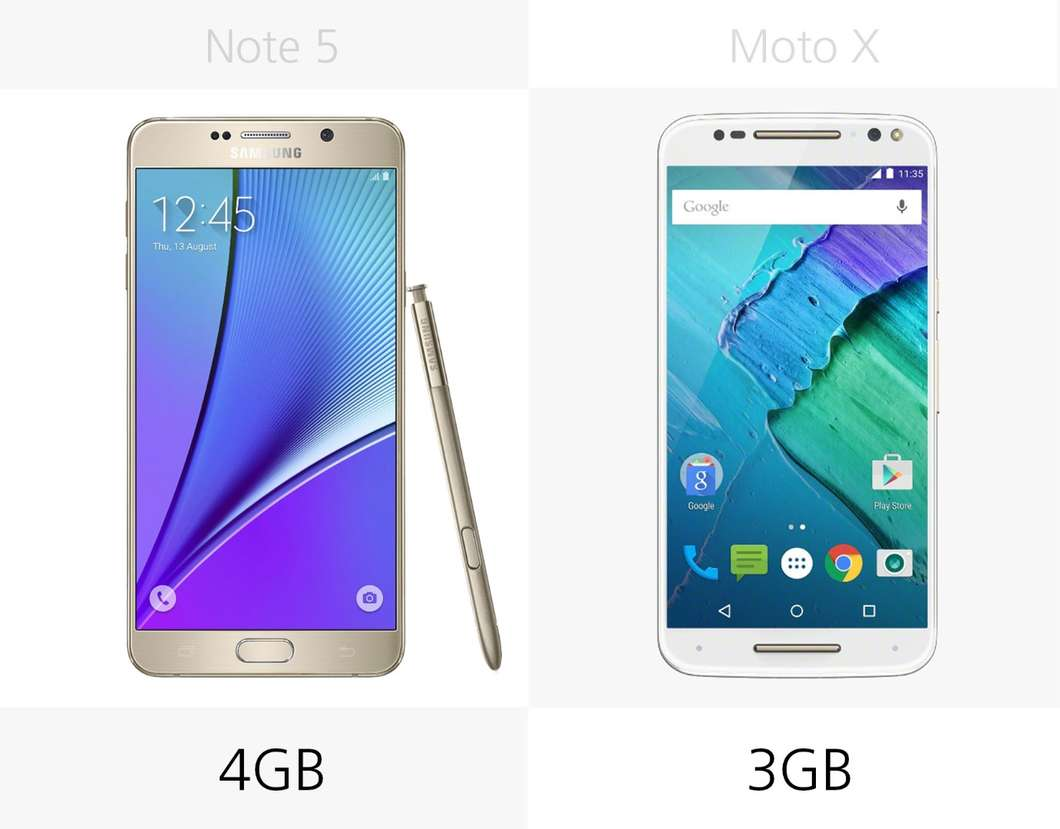 Samsung Galaxy Note 5 против Moto X Style 3