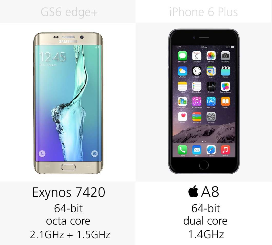 Samsung Galaxy S6 edge+ против iPhone 6 Plus 2