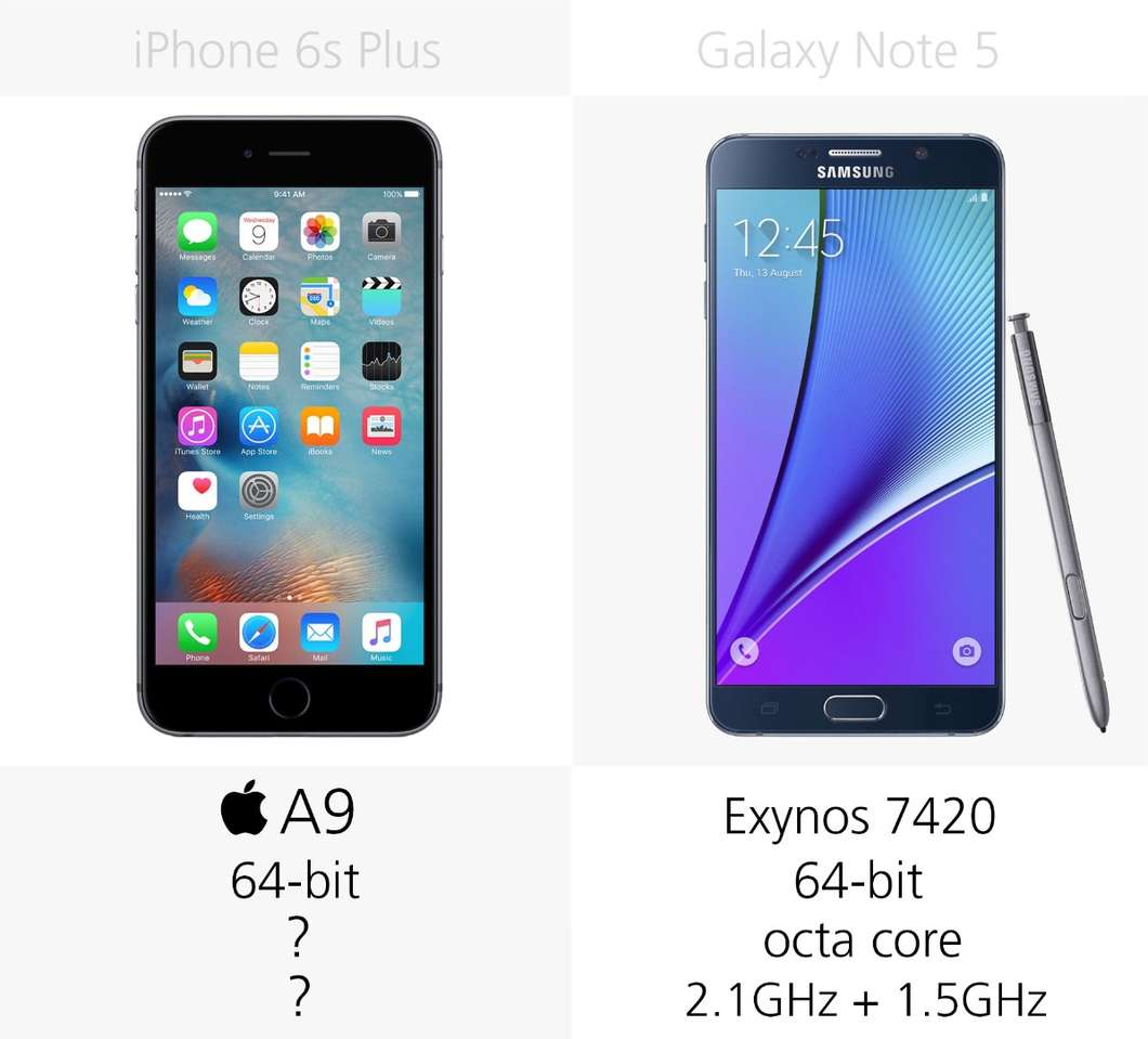 IPhone 6s Plus против Samsung Galaxy Note 5 2