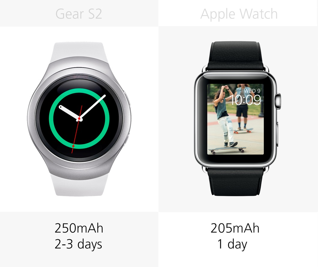 Samsung Gear S2 против Apple Watch2