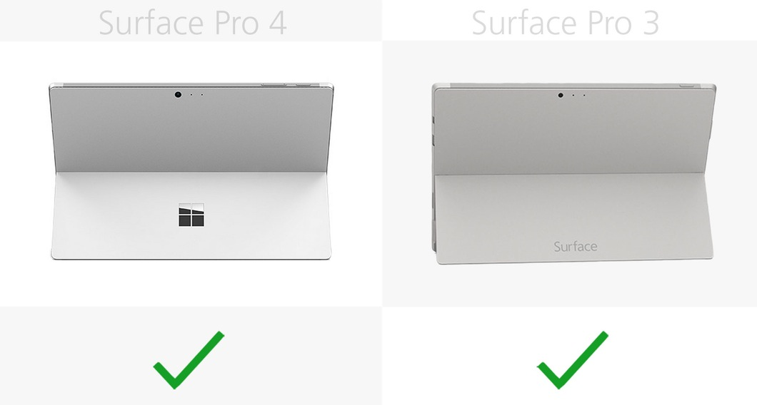 Surface Pro  5