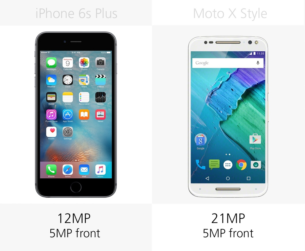 iPhone 6s Plus против Moto X Style 4