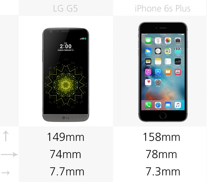 LG G5 против iPhone 6s Plus