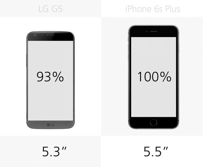 LG G5 против iPhone 6s Plus обзор