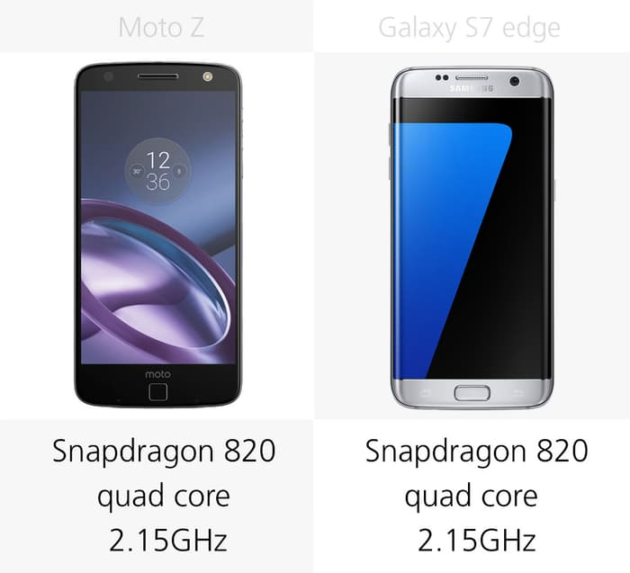 Moto Z против Samsung Galaxy S7 edge 2