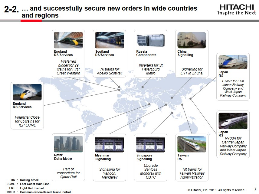 Hitachi Rail Worldwide incl components in Russia