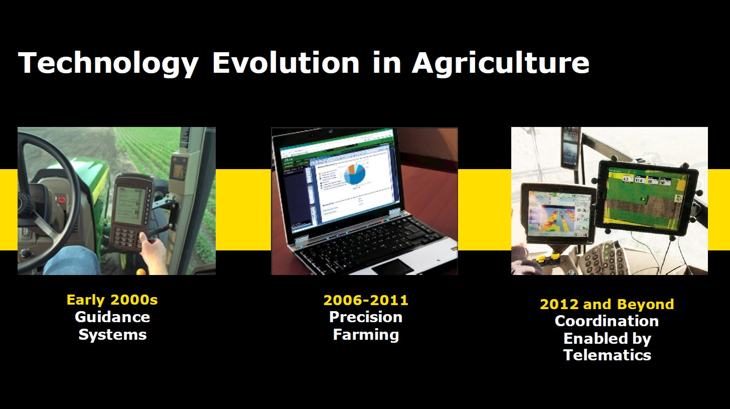 John_Deere_Agriculture_Tech_Evolution