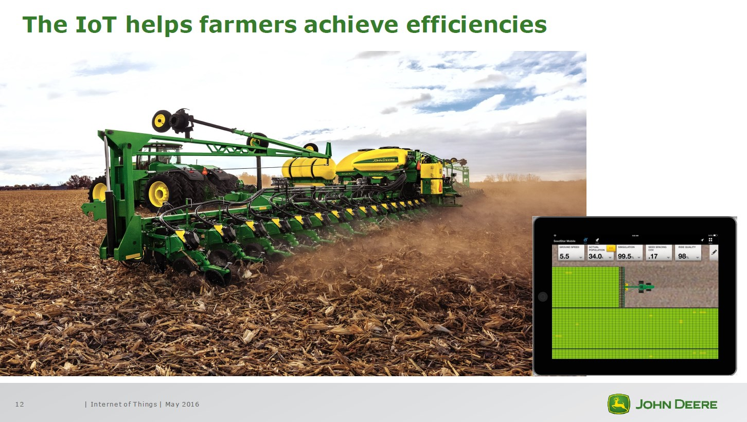 John_Deere_IoT_Agricultural_Efficiency