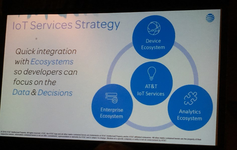 IoT World 2016 IoT Services Strategy