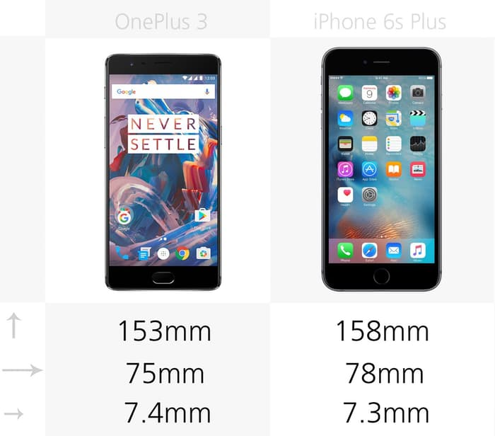 OnePlus 3 против iPhone 6s Plus: Android или iOS?