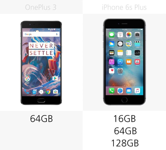 OnePlus 3 против iPhone 6s Plus обзор