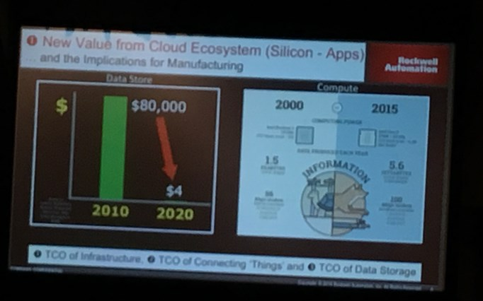 Rockwell Automation John Dyck Value of Cloud Ecosystem