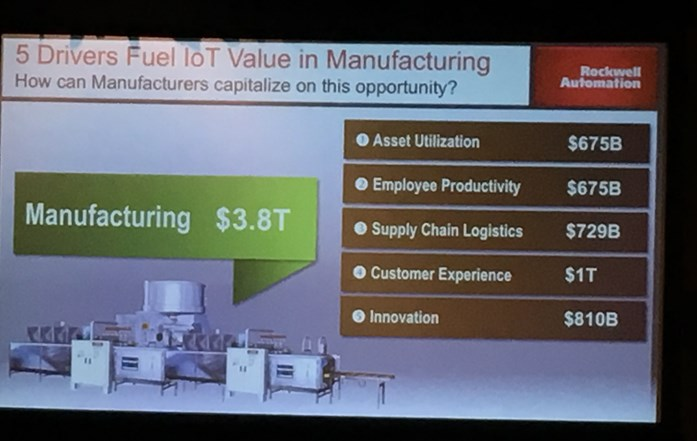 Rockwell Automation John Dyck How can Manufacturers capitalize on IoT