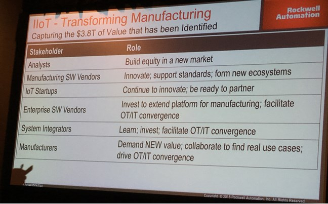 Rockwell Automation John Dyck IoT Transforming Manufacturing
