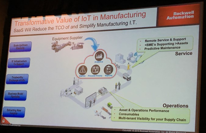 Rockwell Automation John Dyck IoT Transformative Value of IoT
