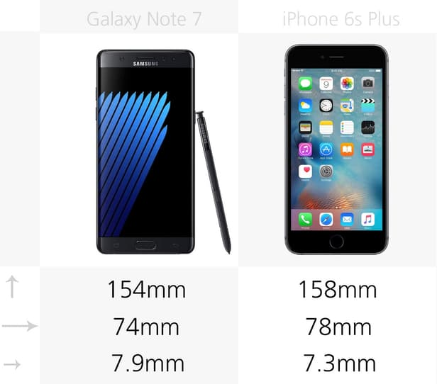 Samsung Galaxy Note 7 против iPhone 6s Plus: Android против iOS