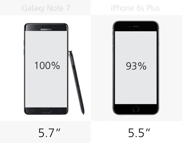 Samsung Galaxy Note 7 против iPhone 6s Plus