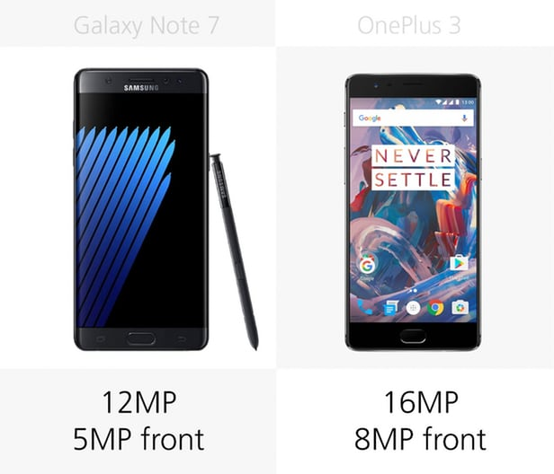 Samsung Galaxy Note 7 против OnePlus 3 3