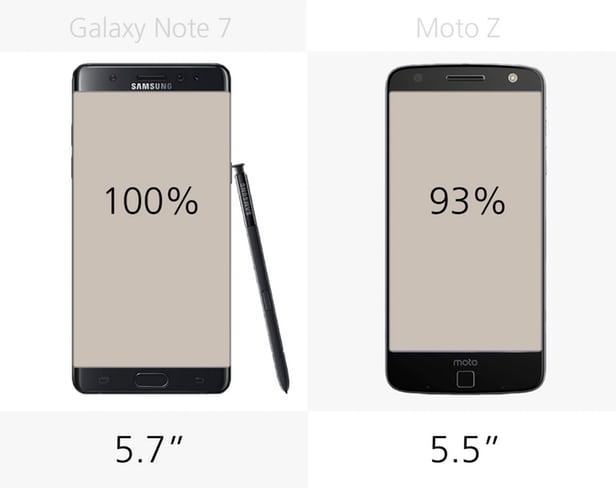 Samsung Galaxy Note 7 против Moto Z: корейский Android