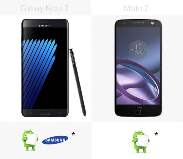 Samsung Galaxy Note 7 против Moto Z 2