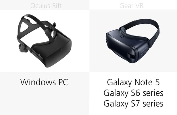 Oculus Rift против Gear VR (2016): Windows против Android