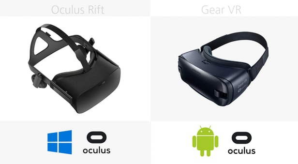 Oculus Rift против Gear VR (2016): Windows против Android 2