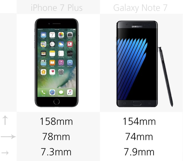 iPhone 7 Plus против Galaxy Note 7: iOS или Android?