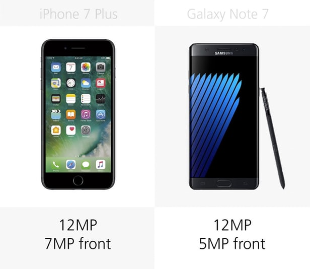 iPhone 7 Plus против Galaxy Note 7 обзор
