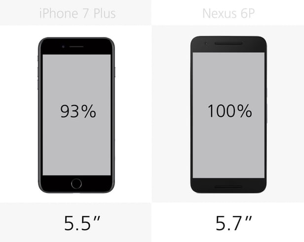 iPhone 7 Plus против Nexus 6P 4