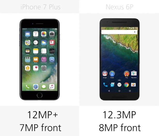 iPhone 7 Plus против Nexus 6P 5