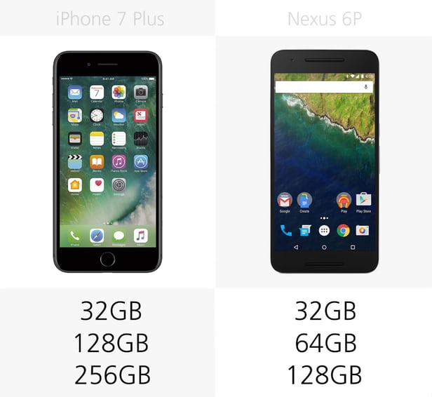 iPhone 7 Plus против Nexus 6P 7