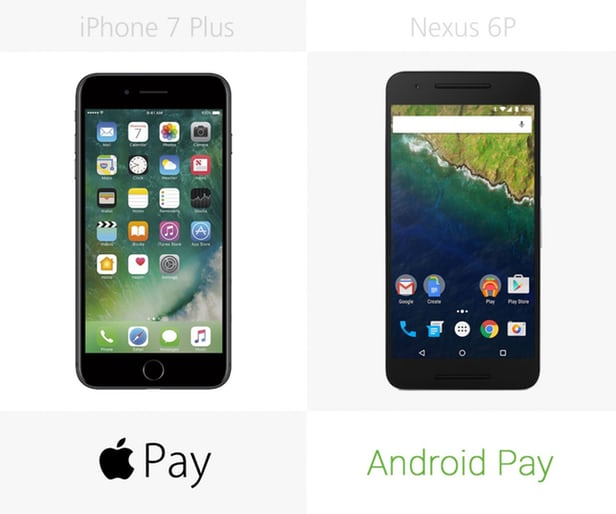 iPhone 7 Plus против Nexus 6P 8