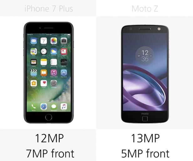 iPhone 7 Plus против Moto Z: iOS и Android 4