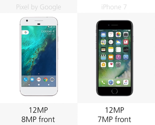 Google Pixel против iPhone 7: Android или iOS 5