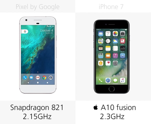 Google Pixel против iPhone 7: Android или iOS 6