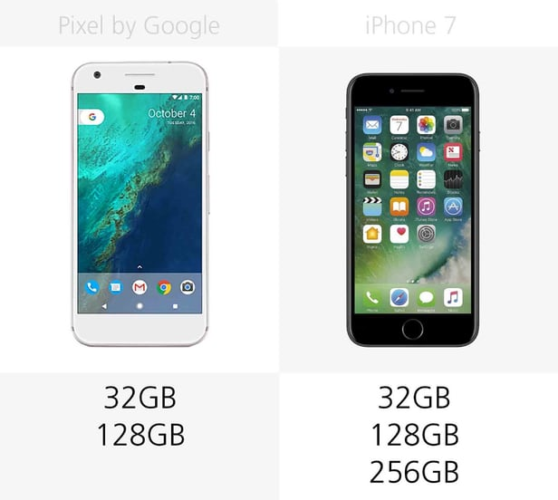 Google Pixel против iPhone 7: Android или iOS 7