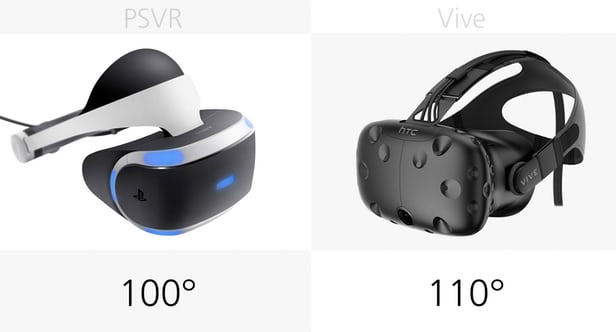 Sony PlayStation VR против HTC Vive