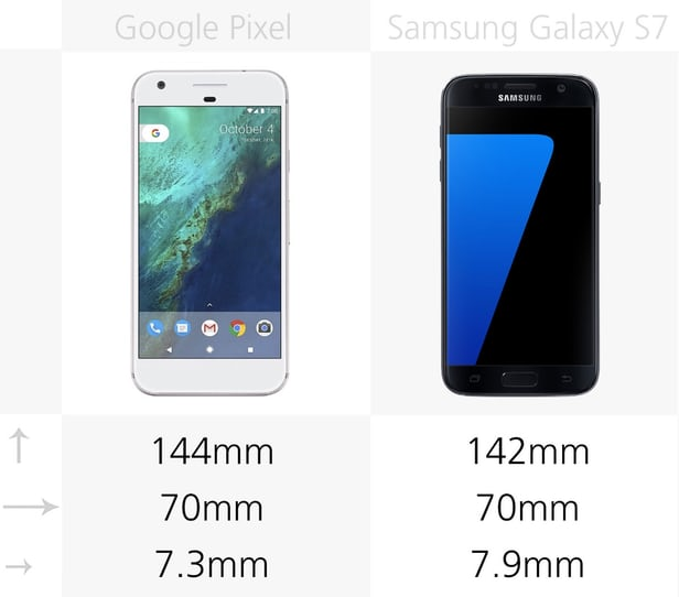 Google Pixel vs Samsung Galaxy S7: advanced  Android smartphones