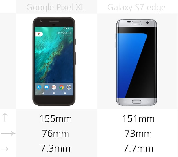Google Pixel XL против Samsung Galaxy S7 edge: могучие Android