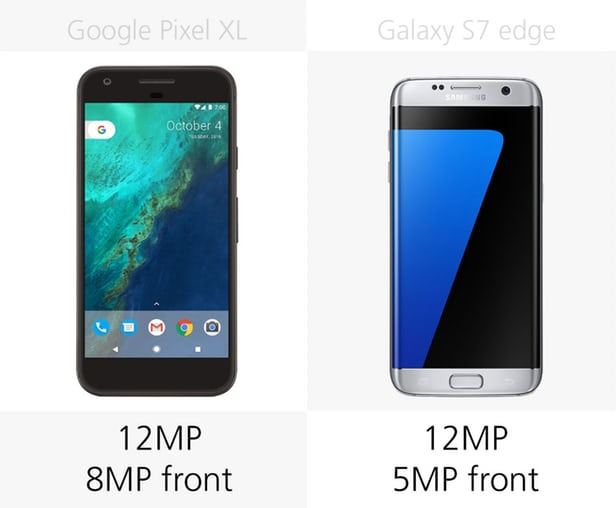 Google Pixel XL против Samsung Galaxy S7 edge: могучие Android 5