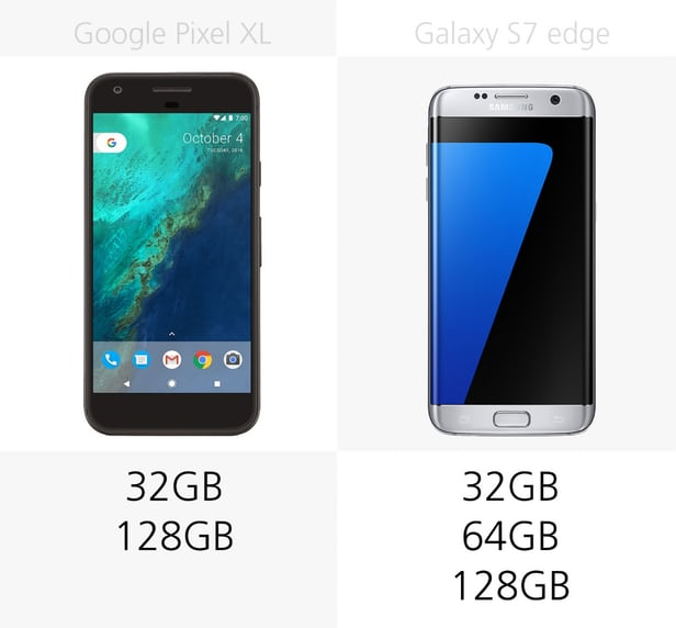 Google Pixel XL против Samsung Galaxy S7 edge: могучие Android 7