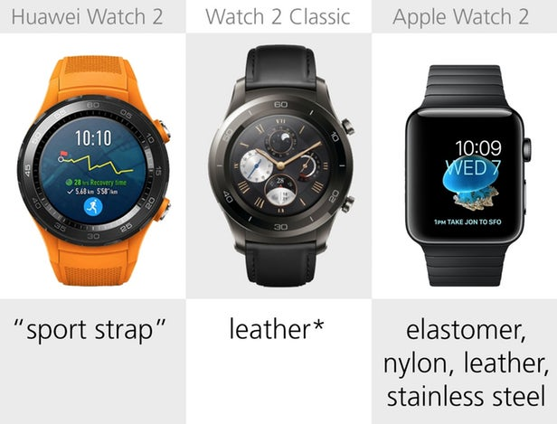 Huawei Watch 2 против Apple Watch Series 2: Android Wear или Watch OS 5