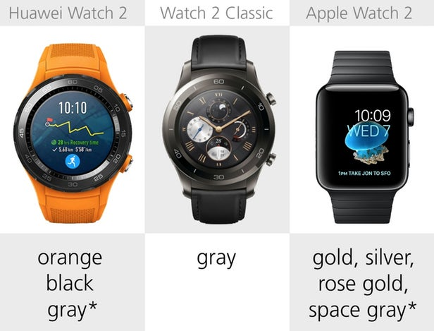 Huawei Watch 2 против Apple Watch Series 2: Android Wear или Watch OS 4