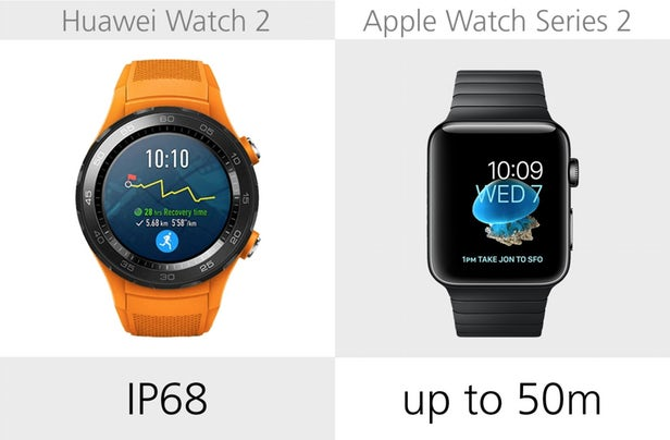 Huawei Watch 2 против Apple Watch Series 2: Android Wear или Watch OS 7