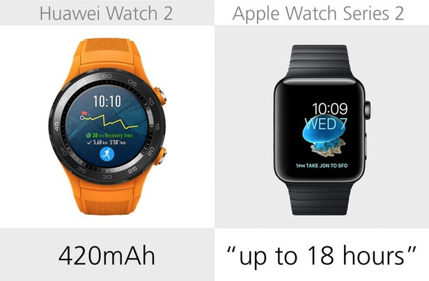 Huawei Watch 2 против Apple Watch Series 2: Android Wear или Watch OS 8